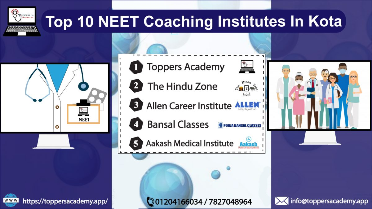 Best coaching for neet in kota